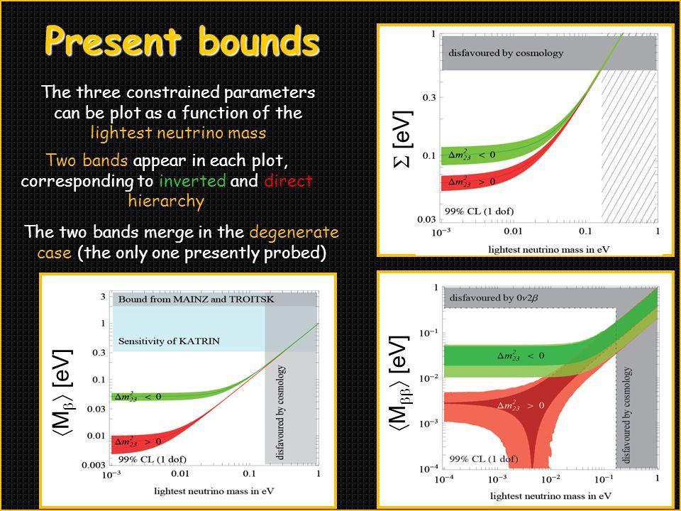Present bounds S [eV] Mbb [eV] Mb [eV]